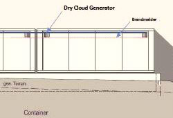 DryCloud design-in